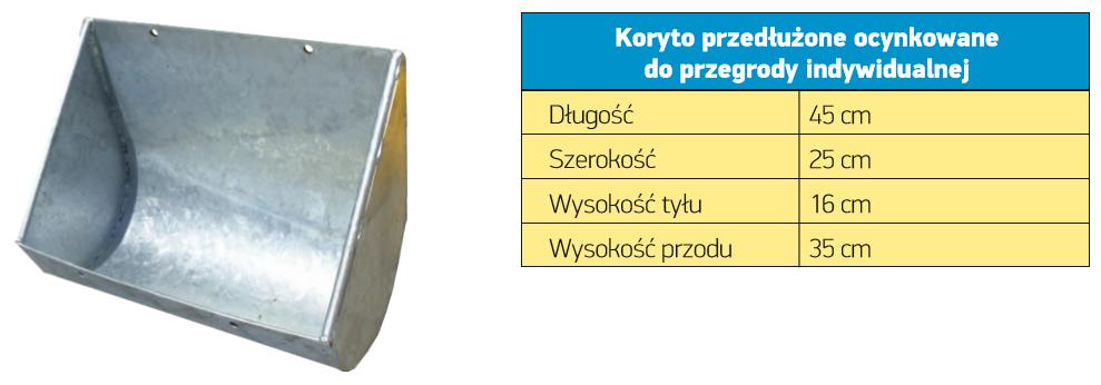 12_koryto_ocynk