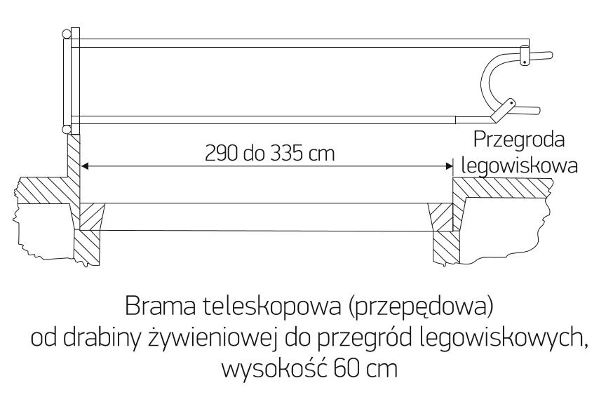Brama teleskopowa (przepędowa) 290cm - 335cm, wysokość 60 cm