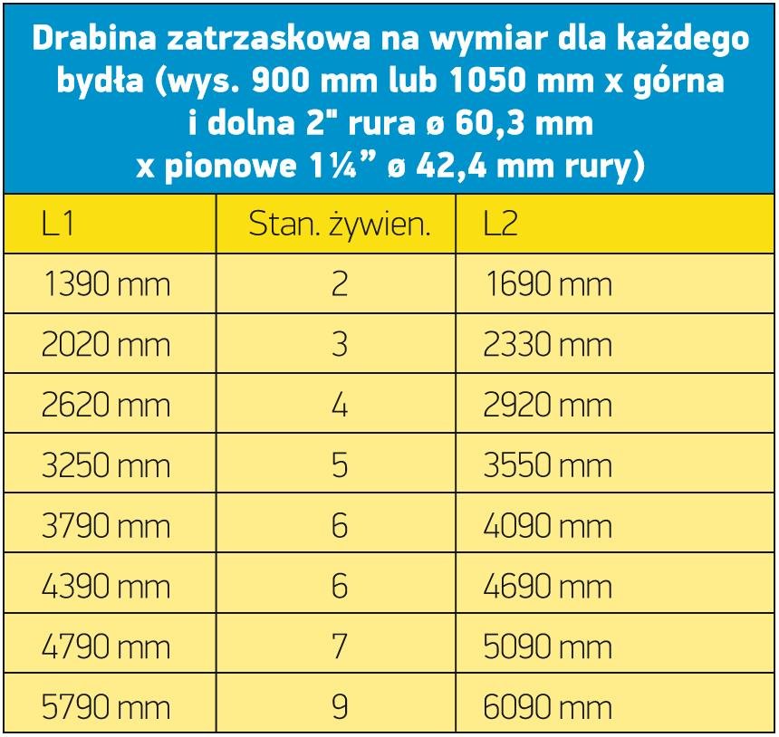 dz_nawymiar_tabela