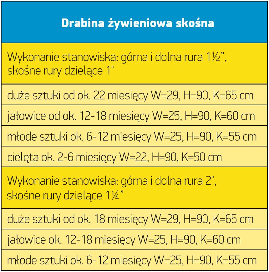 dz_skosna_tabela