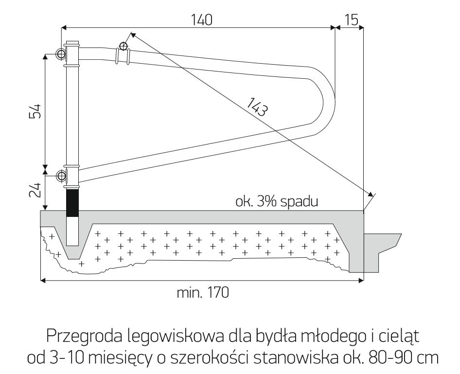 pl_3-10mies