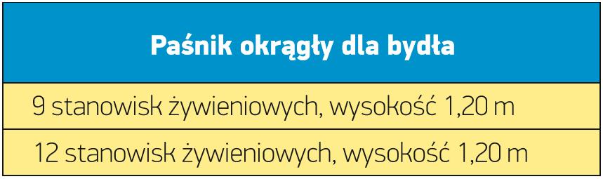 11_pasnik_okragly_tab