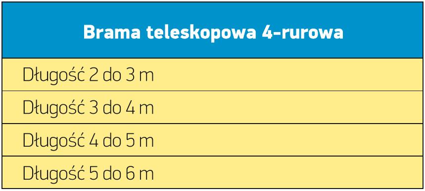 2_brama_teleskopowa_4_rurowa_tab