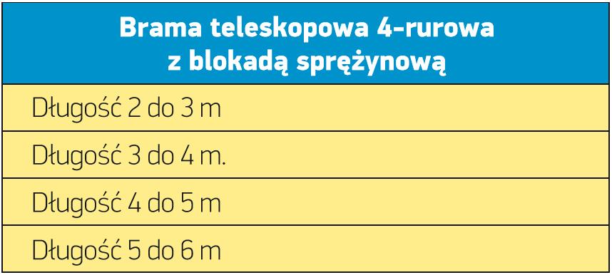 4_brama_teleskopowa_4_rurowa_z_blokada_sprezynowa_tab