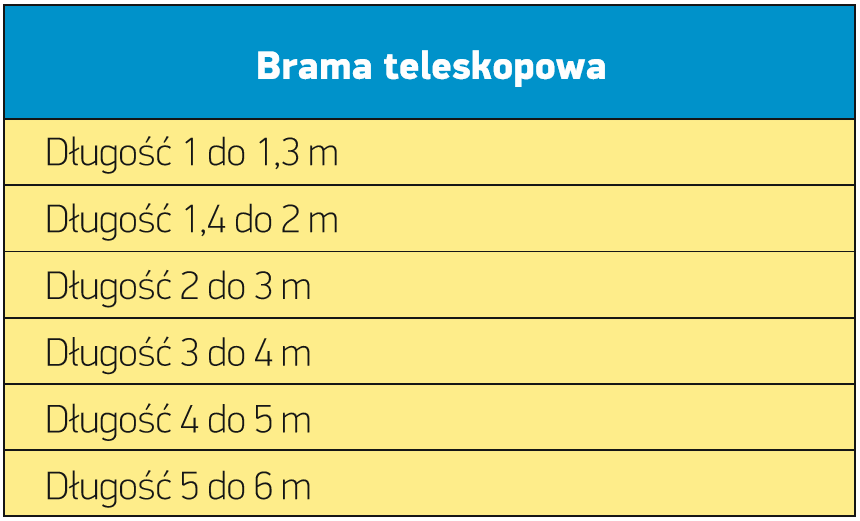 5_brama_teleskopowa_4_rurowa_rozsuwana_tab
