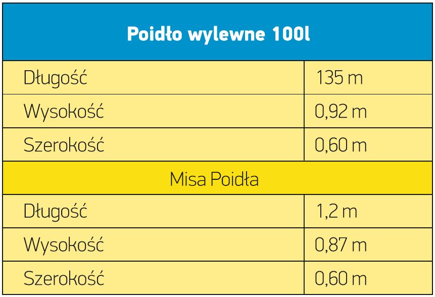 7_poidlo_wylewne_tab