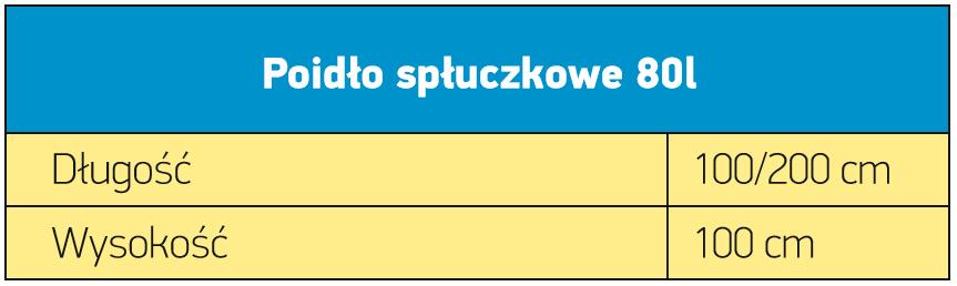 8_poidlo_spluczkowe_tab